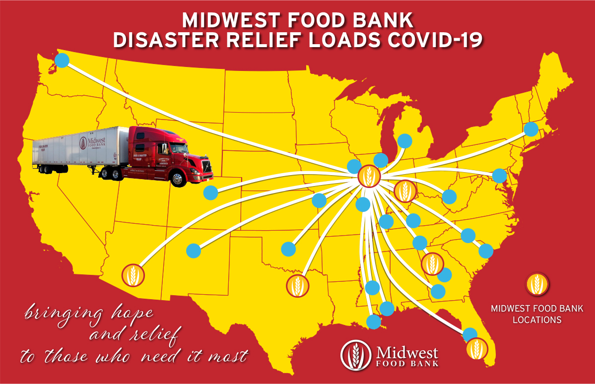 Relief Midwest Food Bank