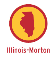 Morton button